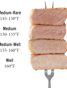Safe Pork Cooking Temp - read more at barefeetinthekitchen.com