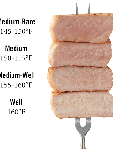 Recommended Pork Cooking Temperatures & An Oven Thermometer Giveaway!